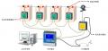 铭冠蓄电池在线监测系统设计解决方案