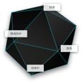 安全加速SCDN|防DDos攻击|防CC攻击|防WEB应用攻击服务-阿里云