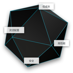 CDN|内容分发网络|CDN网站加速|CDN服务器|国内CDN加速 - 阿里云