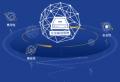 深信服EMM-1000-D600企业移动管理