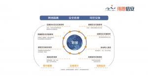 可信边界数据安全交换平台ViTDES