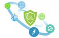 深信服VPN-1000-B1100移动办公|远程应用发布|单点登录